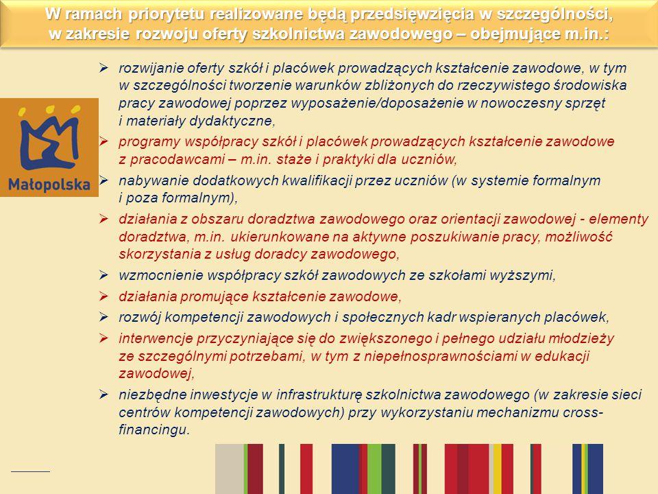 W ramach priorytetu realizowane będą przedsięwzięcia w szczególności, w zakresie rozwoju oferty szkolnictwa zawodowego – obejmujące m.in.: