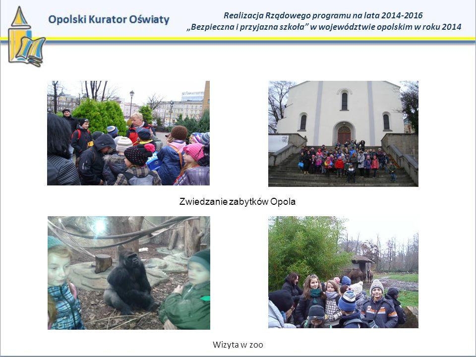 Zwiedzanie zabytków Opola