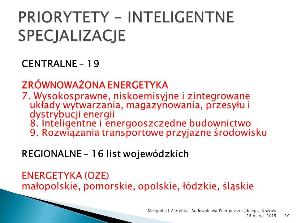 PRIORYTETY - INTELIGENTNE SPECJALIZACJE
