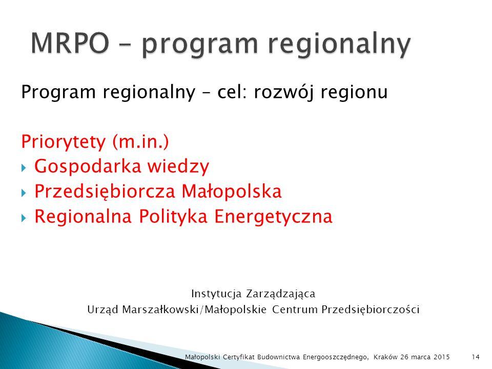 MRPO – program regionalny