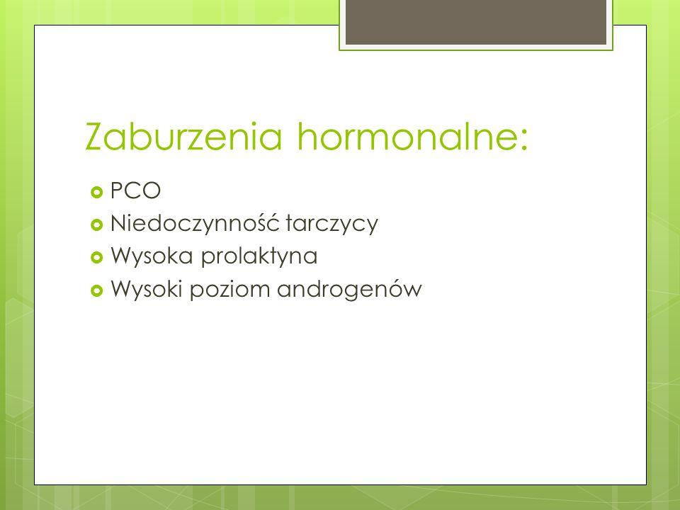 Zaburzenia hormonalne: