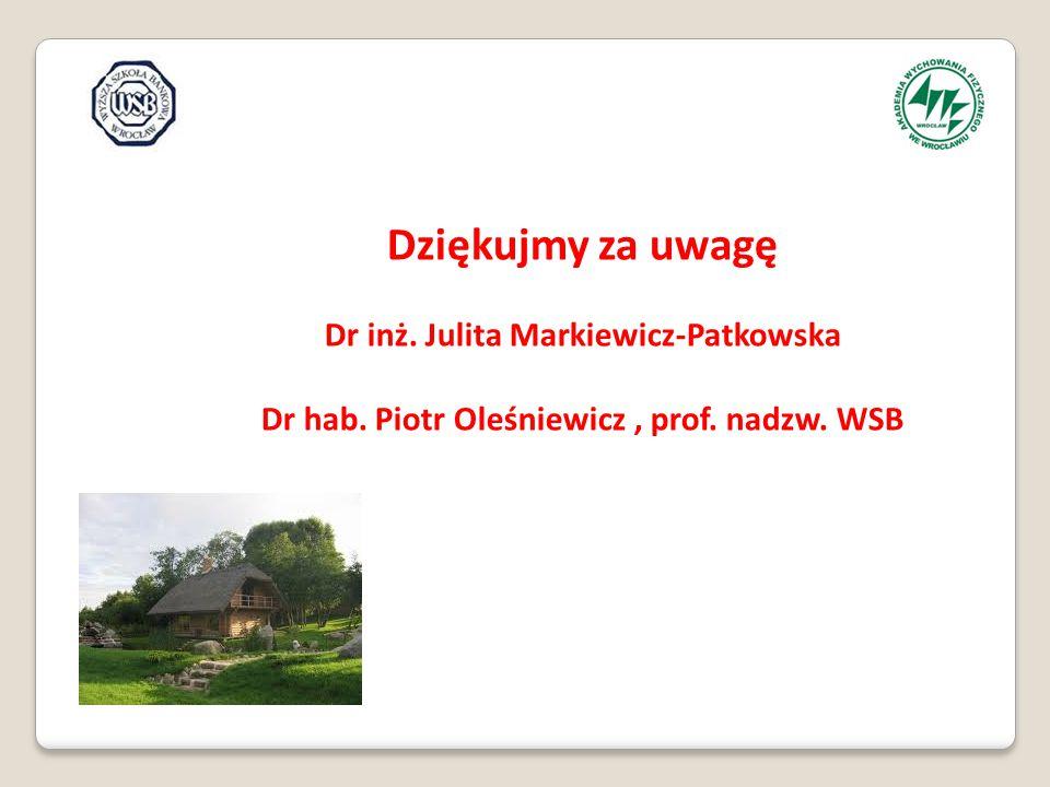 Dziękujmy za uwagę Dr inż. Julita Markiewicz-Patkowska