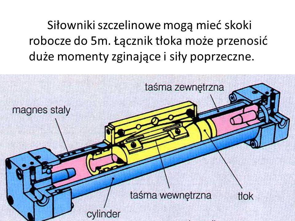 Siłowniki szczelinowe mogą mieć skoki robocze do 5m