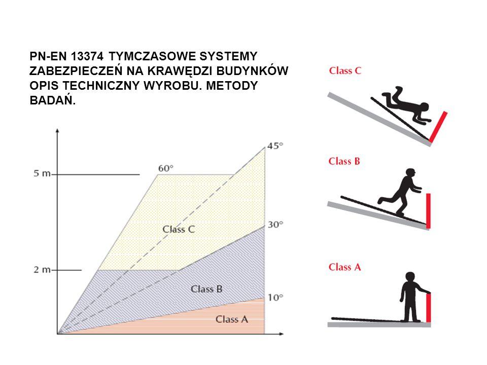 PN-EN 13374 TYMCZASOWE SYSTEMY ZABEZPIECZEŃ NA KRAWĘDZI BUDYNKÓW OPIS TECHNICZNY WYROBU. METODY BADAŃ.