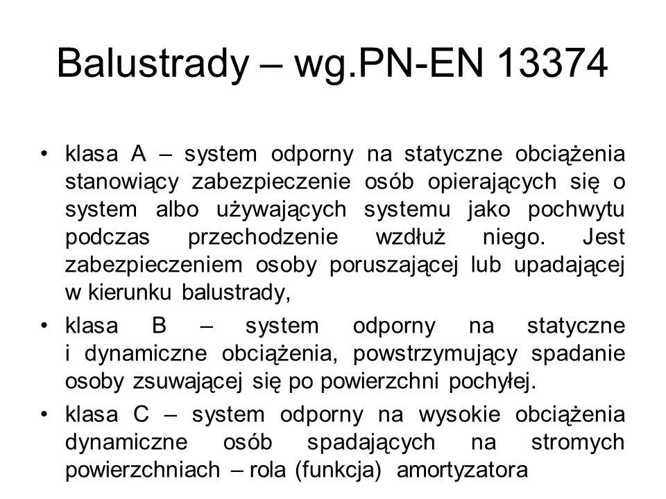 Balustrady – wg.PN-EN 13374