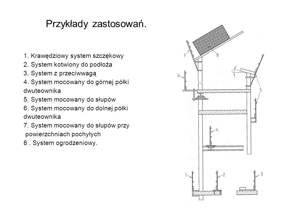 Przykłady zastosowań. 1. Krawędziowy system szczękowy
