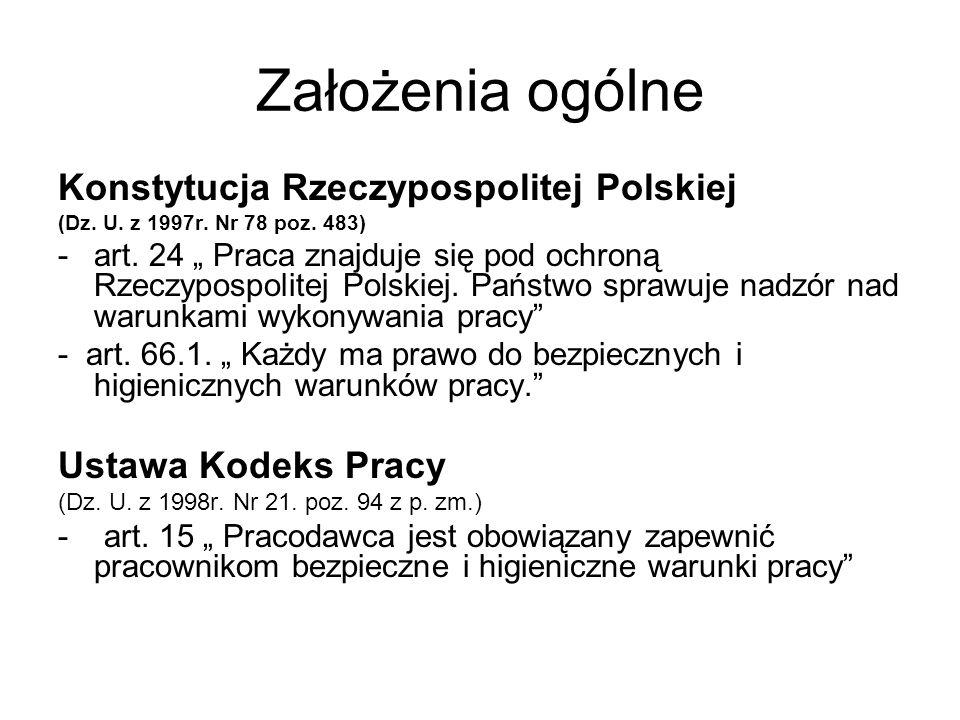 Założenia ogólne Konstytucja Rzeczypospolitej Polskiej