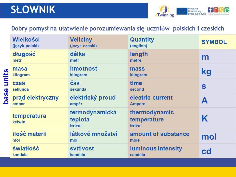 SŁOWNIK Dobry pomysł na ułatwienie porozumiewania się uczniów polskich i czeskich. Wielkości. (język polski)