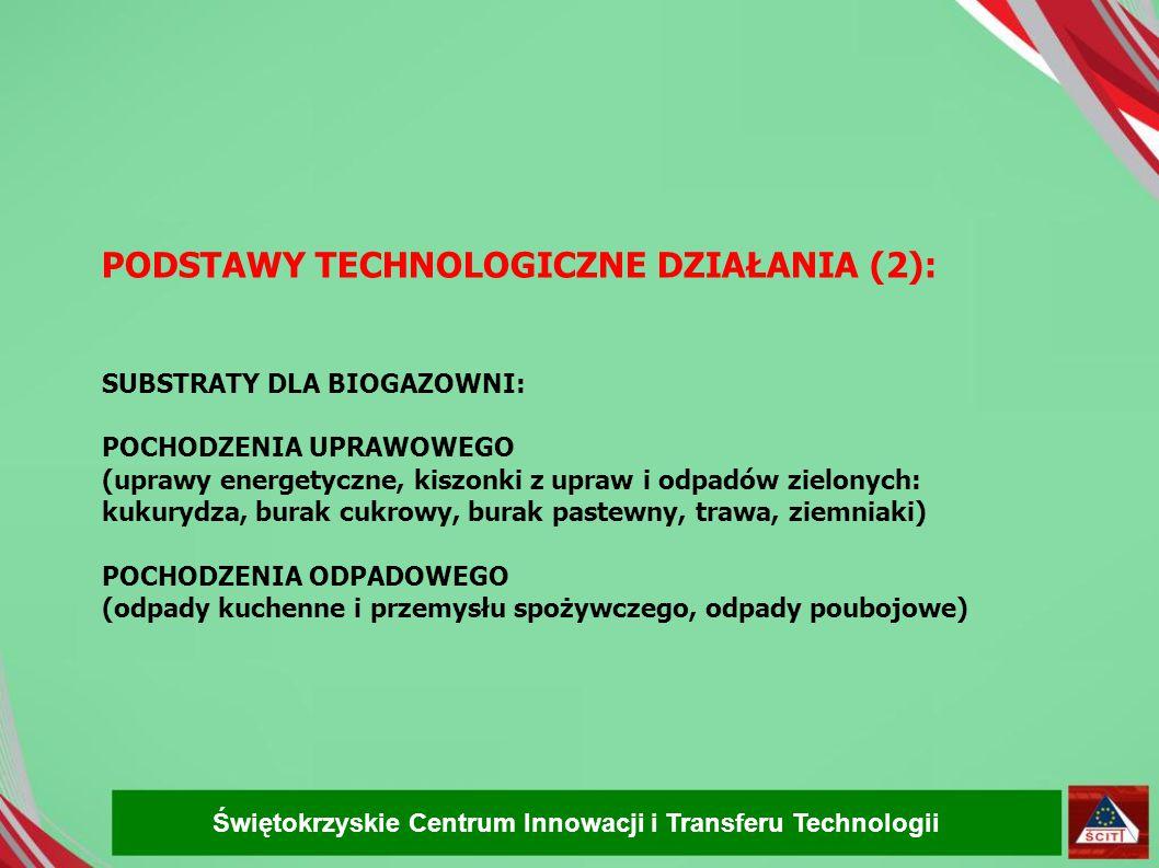 PODSTAWY TECHNOLOGICZNE DZIAŁANIA (2): SUBSTRATY DLA BIOGAZOWNI: POCHODZENIA UPRAWOWEGO (uprawy energetyczne, kiszonki z upraw i odpadów zielonych: