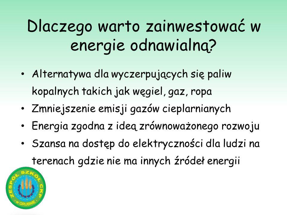 Dlaczego warto zainwestować w energie odnawialną