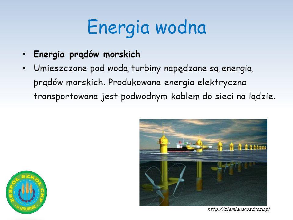 Energia wodna Energia prądów morskich