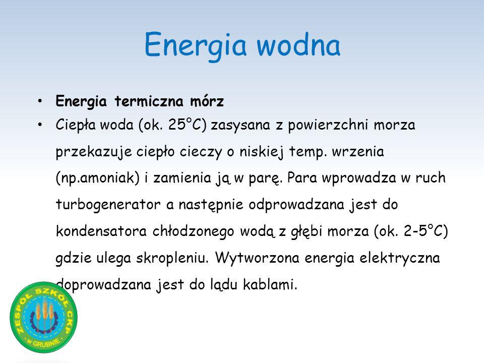 Energia wodna Energia termiczna mórz