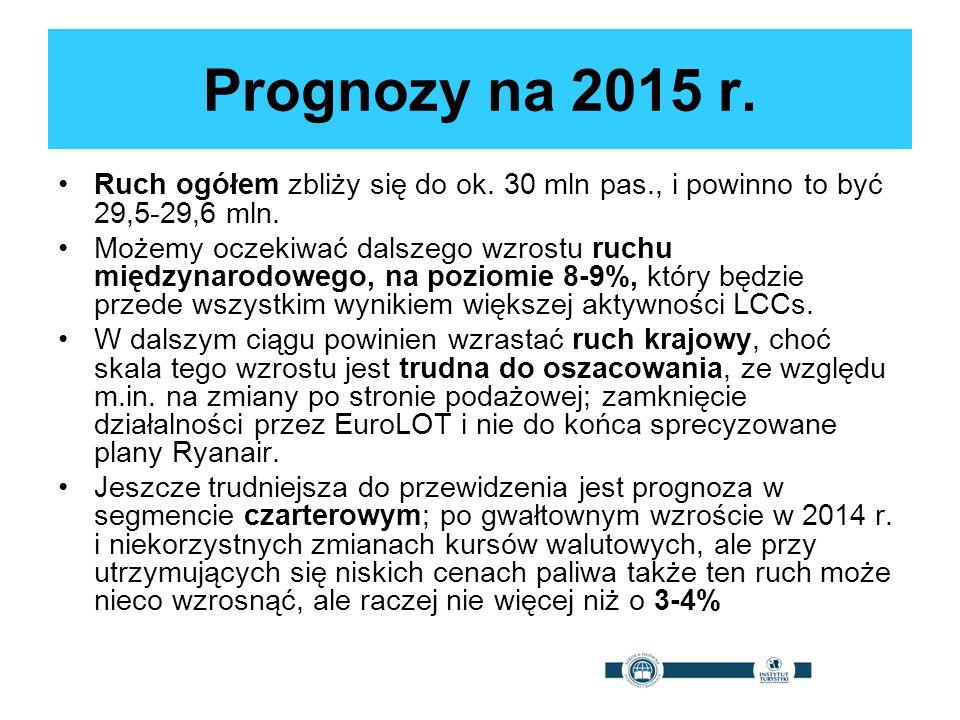 Prognozy na 2015 r. Ruch ogółem zbliży się do ok. 30 mln pas., i powinno to być 29,5-29,6 mln.