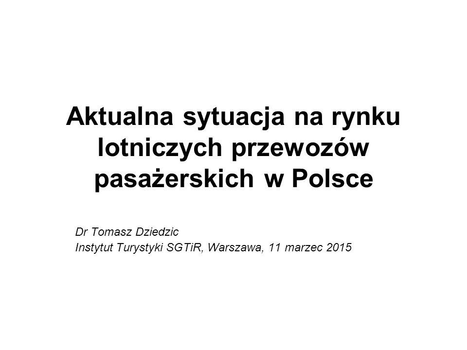 Aktualna sytuacja na rynku lotniczych przewozów pasażerskich w Polsce