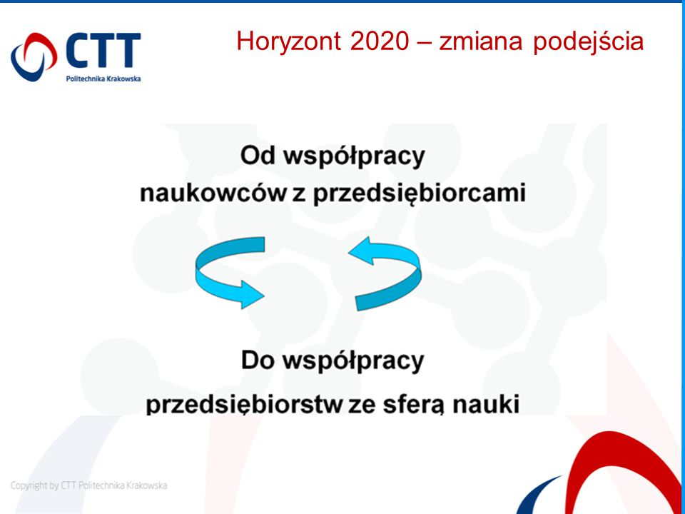 Horyzont 2020 – zmiana podejścia