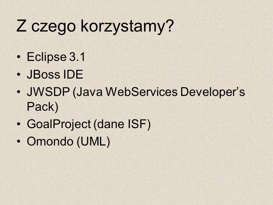 Z czego korzystamy Eclipse 3.1 JBoss IDE