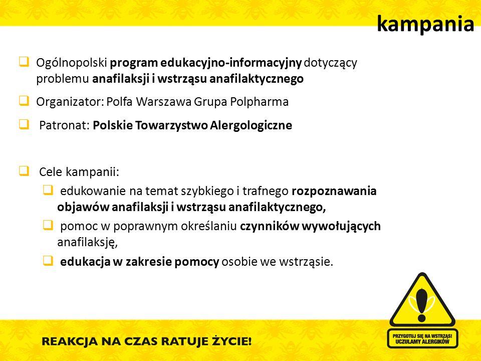 kampania Ogólnopolski program edukacyjno-informacyjny dotyczący problemu anafilaksji i wstrząsu anafilaktycznego.