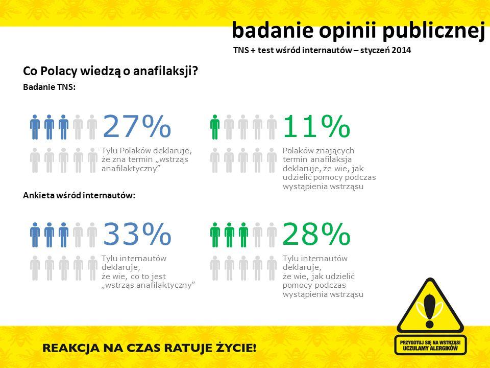 badanie opinii publicznej