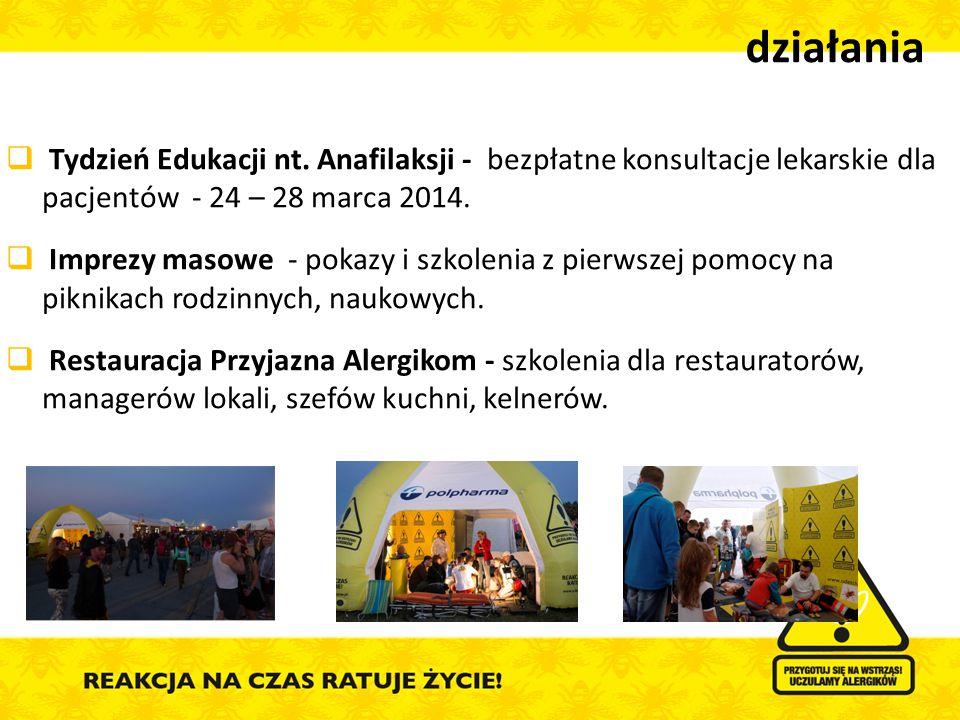 działania Tydzień Edukacji nt. Anafilaksji - bezpłatne konsultacje lekarskie dla pacjentów - 24 – 28 marca 2014.