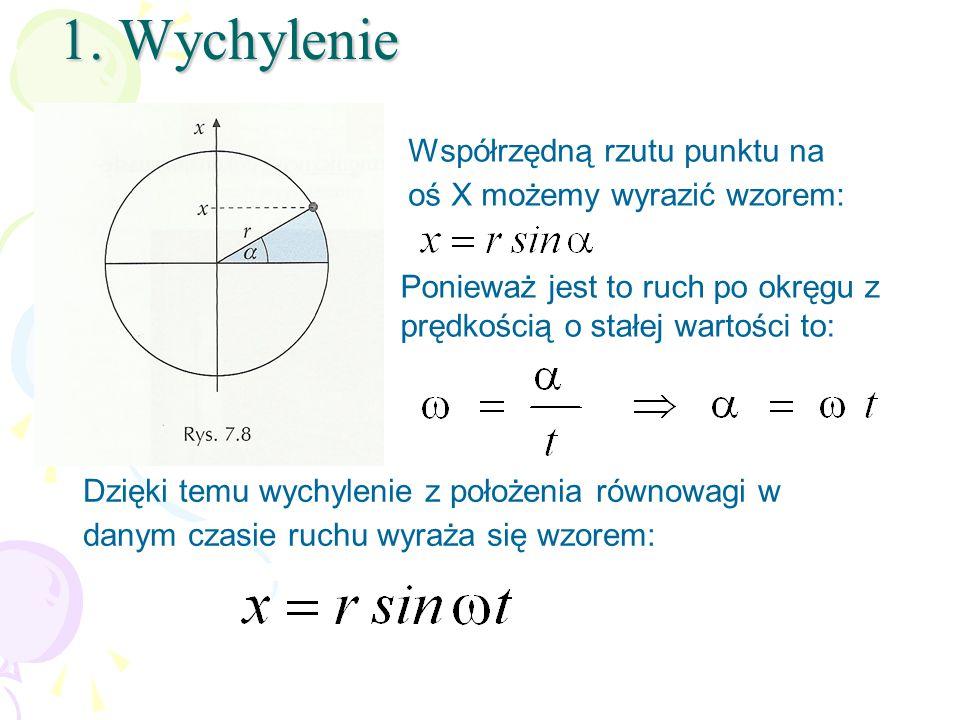 1. Wychylenie Współrzędną rzutu punktu na oś X możemy wyrazić wzorem: