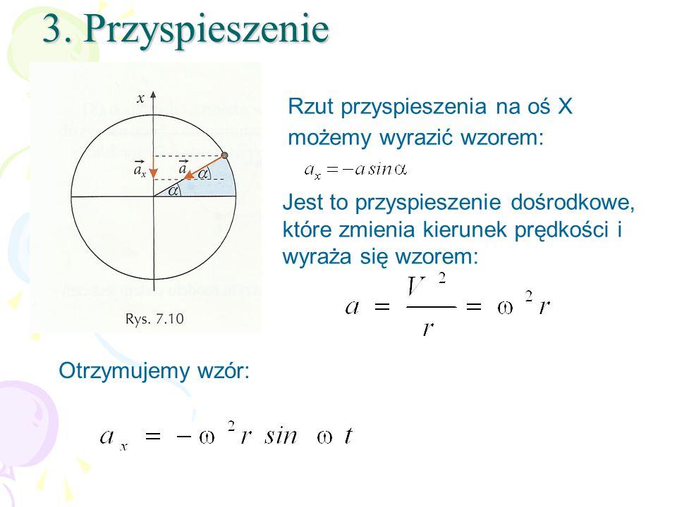 3. Przyspieszenie Rzut przyspieszenia na oś X możemy wyrazić wzorem: