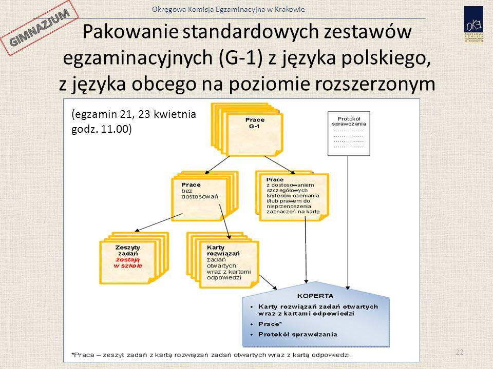 Pakowanie standardowych zestawów egzaminacyjnych (G-1) z języka polskiego, z języka obcego na poziomie rozszerzonym