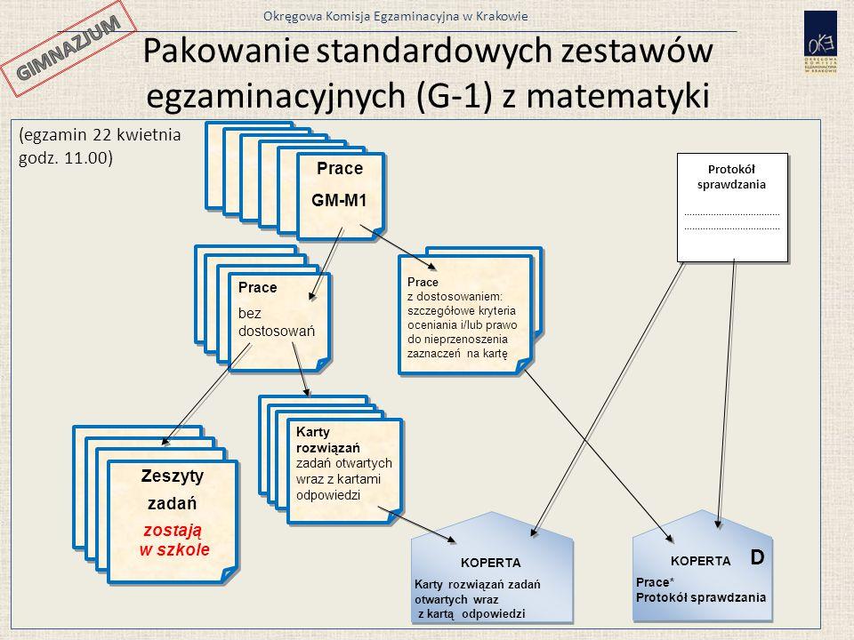 Pakowanie standardowych zestawów egzaminacyjnych (G-1) z matematyki
