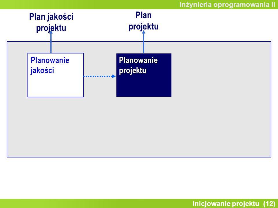 Plan jakości projektu Plan projektu