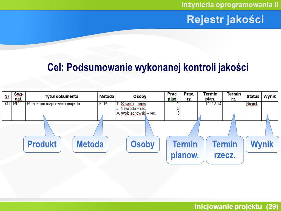 Cel: Podsumowanie wykonanej kontroli jakości