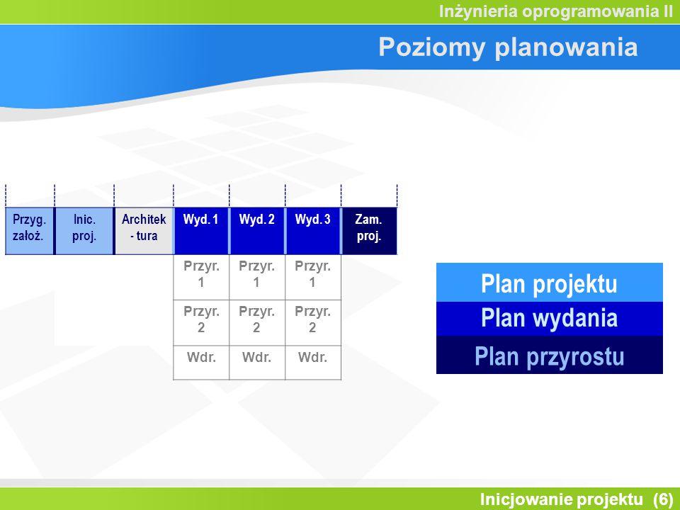 Plan projektu Plan wydania Plan przyrostu
