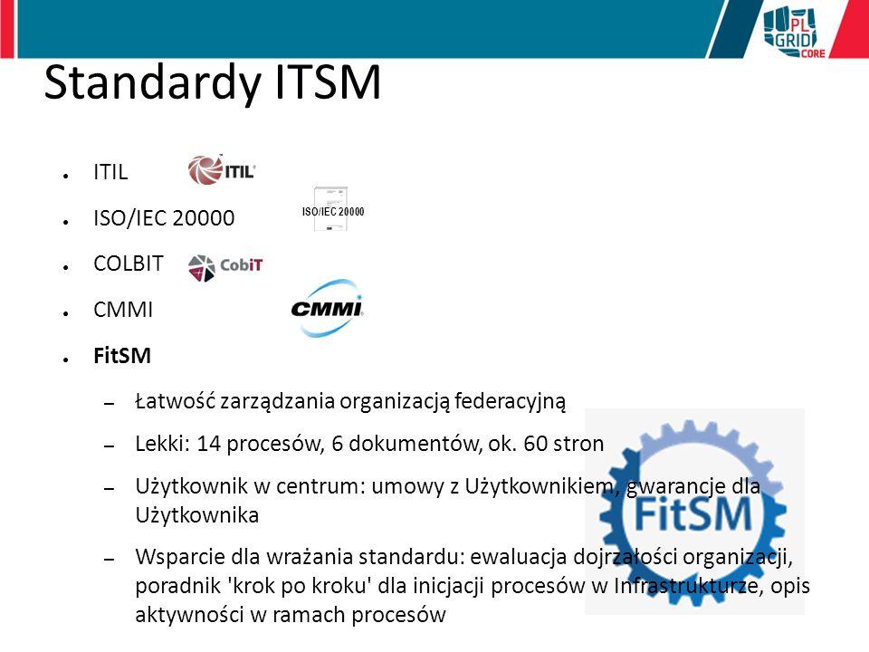 Standardy ITSM ITIL ISO/IEC 20000 COLBIT CMMI FitSM