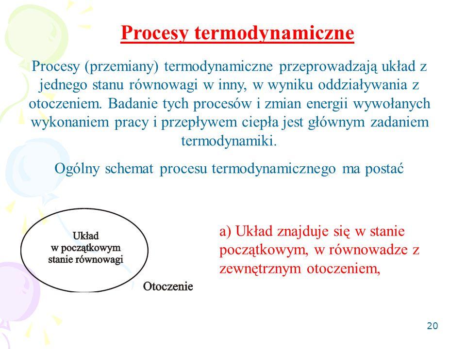 Ogólny schemat procesu termodynamicznego ma postać