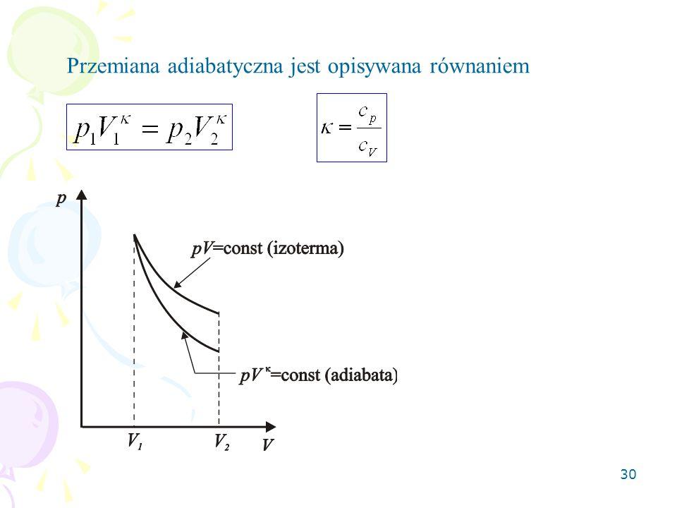 Przemiana adiabatyczna jest opisywana równaniem