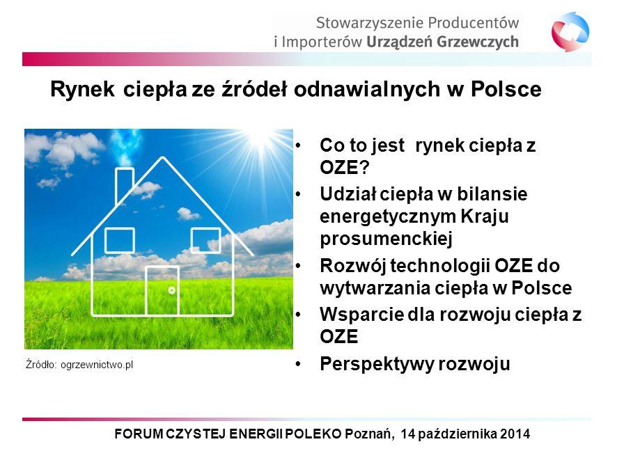 FORUM CZYSTEJ ENERGII POLEKO Poznań, 14 października 2014