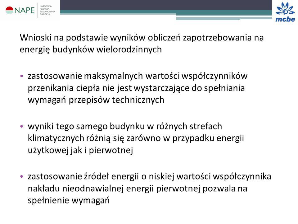 Wnioski na podstawie wyników obliczeń zapotrzebowania na energię budynków wielorodzinnych