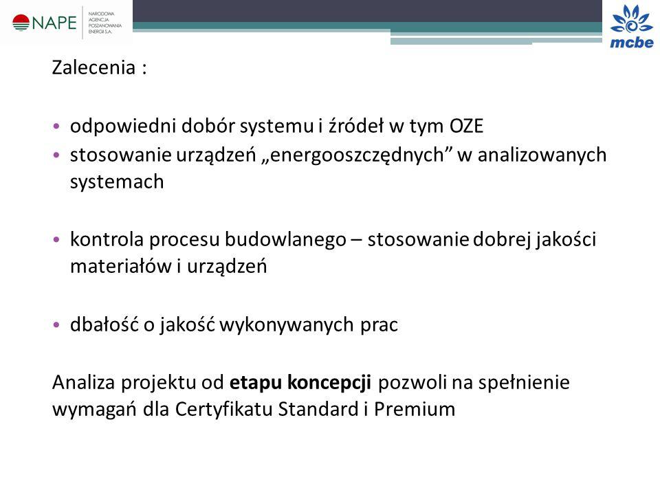 """Zalecenia : odpowiedni dobór systemu i źródeł w tym OZE. stosowanie urządzeń """"energooszczędnych w analizowanych systemach."""