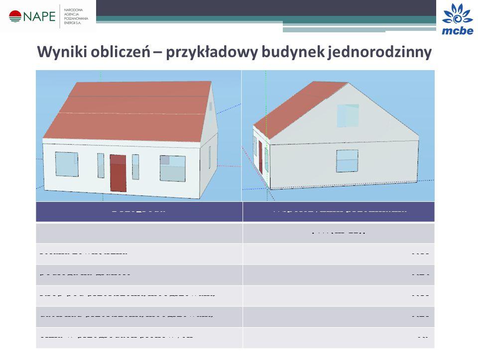 Wyniki obliczeń – przykładowy budynek jednorodzinny