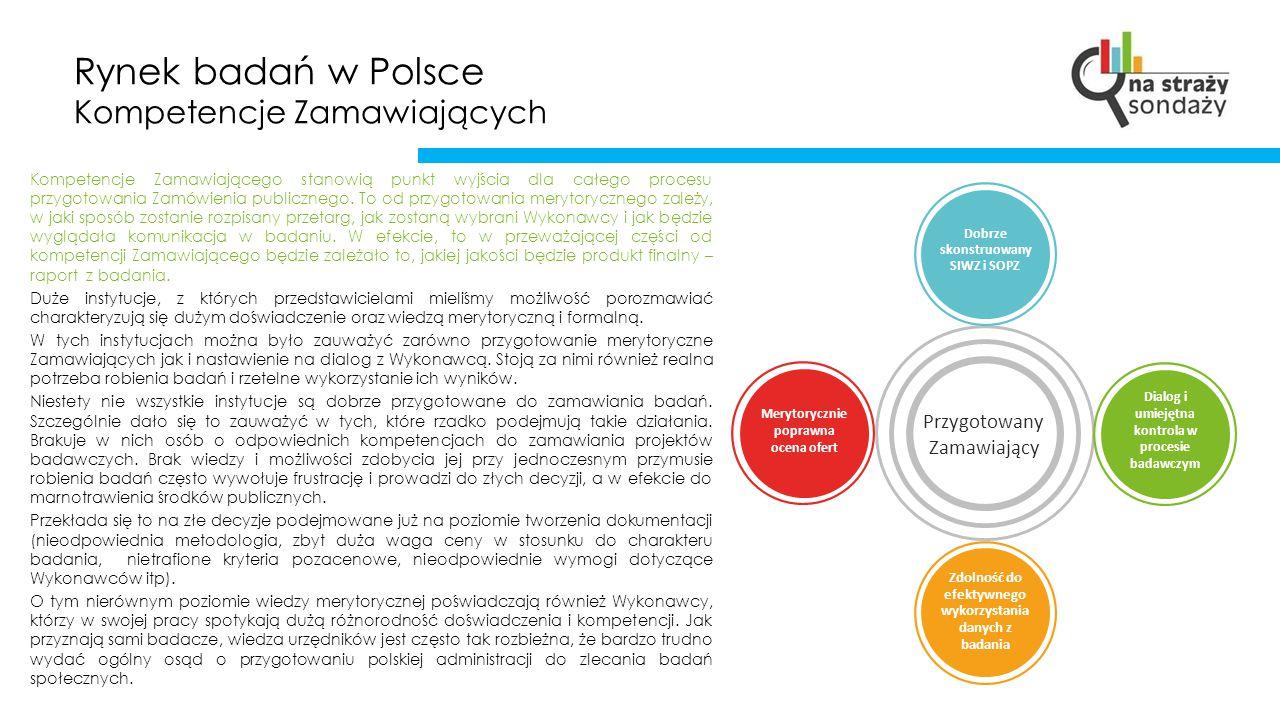 Rynek badań w Polsce Kompetencje Zamawiających