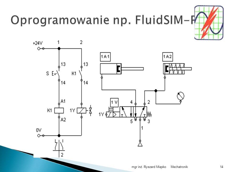 Oprogramowanie np. FluidSIM-P