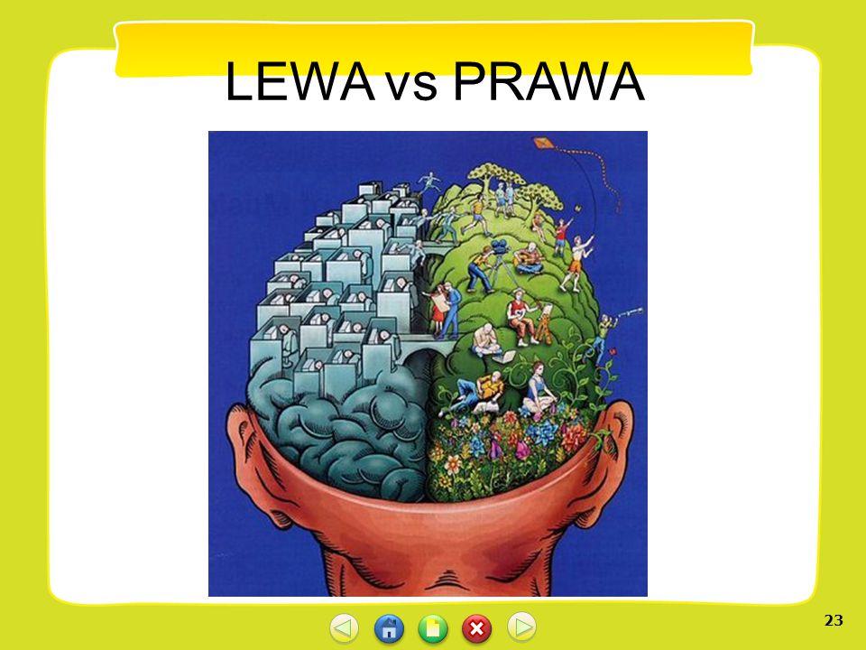 LEWA vs PRAWA