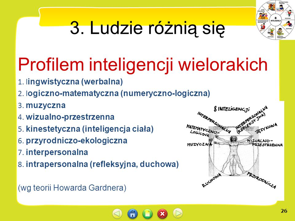 Profilem inteligencji wielorakich