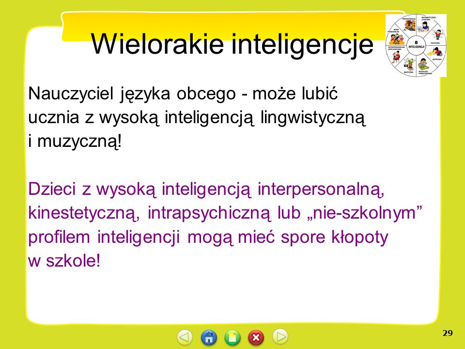 Wielorakie inteligencje
