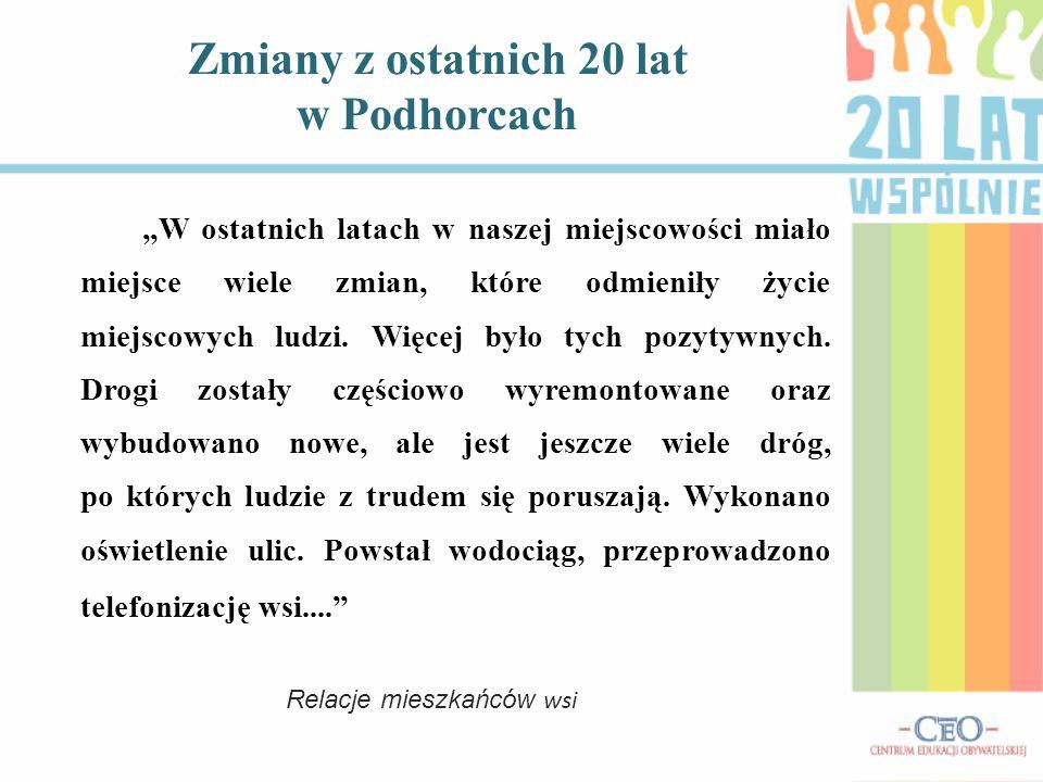 Zmiany z ostatnich 20 lat w Podhorcach