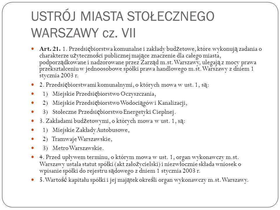 USTRÓJ MIASTA STOŁECZNEGO WARSZAWY cz. VII