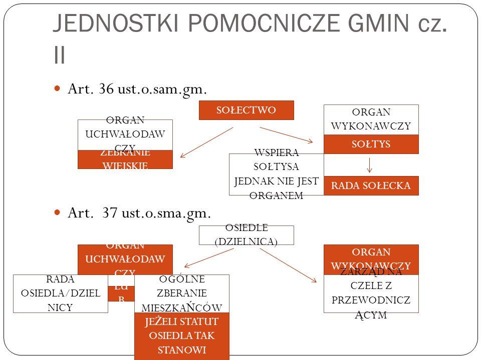 JEDNOSTKI POMOCNICZE GMIN cz. II