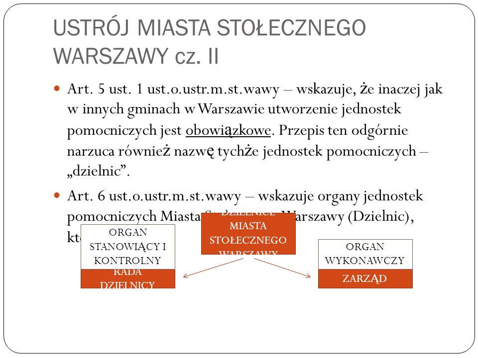 USTRÓJ MIASTA STOŁECZNEGO WARSZAWY cz. II