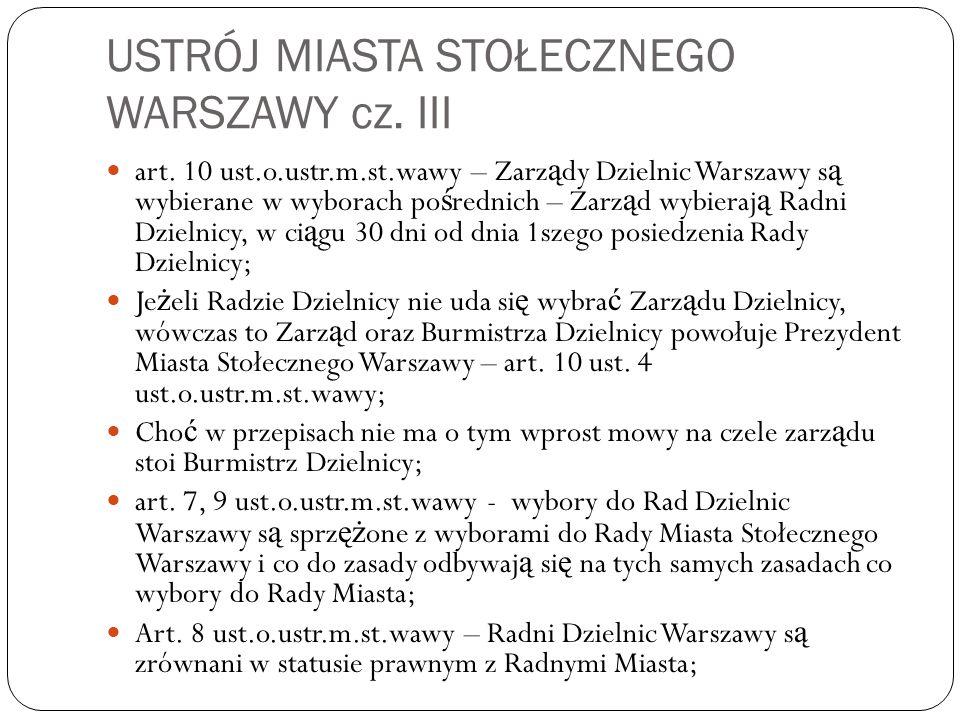 USTRÓJ MIASTA STOŁECZNEGO WARSZAWY cz. III