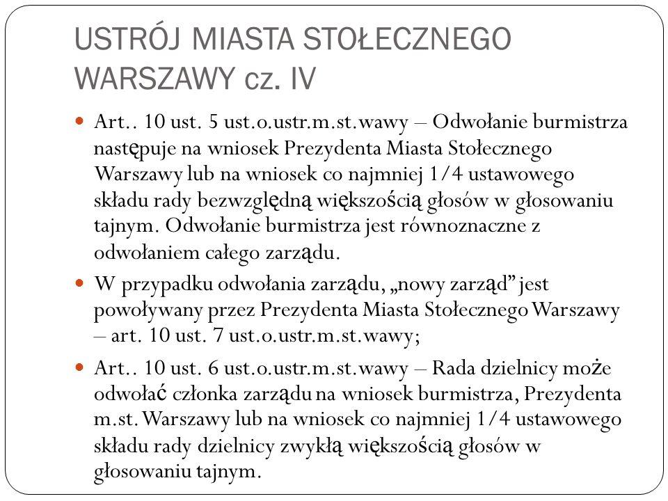 USTRÓJ MIASTA STOŁECZNEGO WARSZAWY cz. IV
