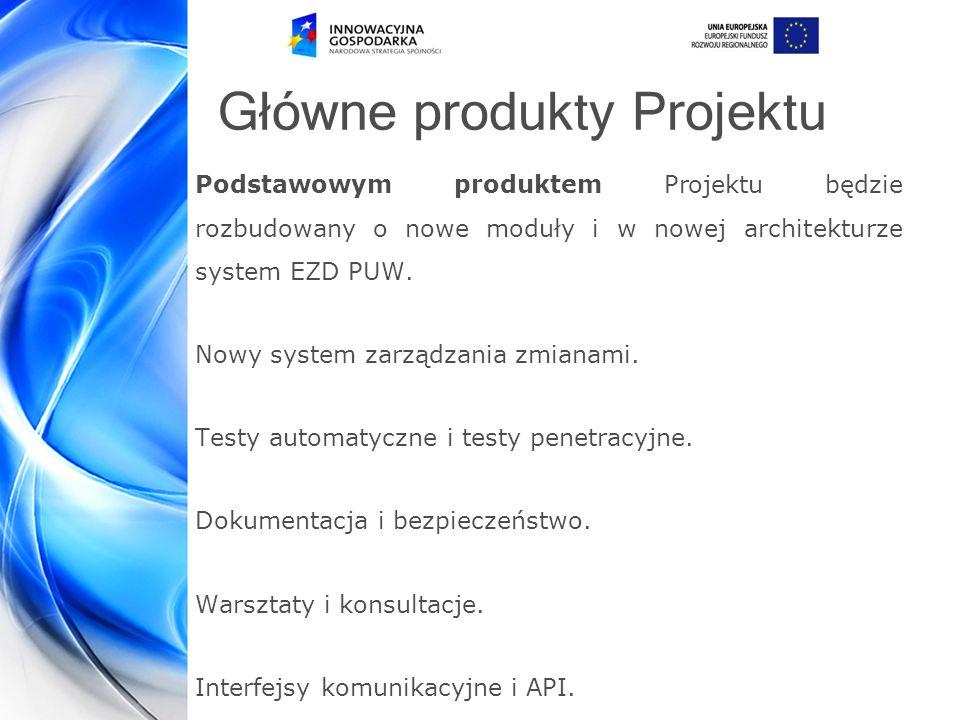 Główne produkty Projektu