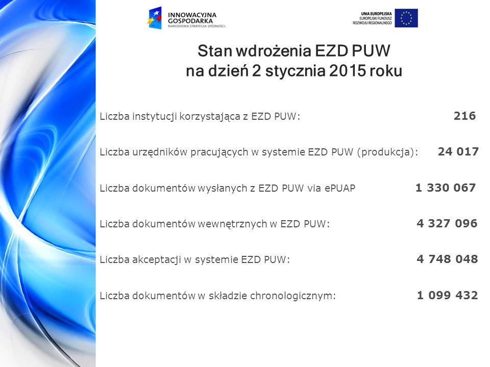 Stan wdrożenia EZD PUW na dzień 2 stycznia 2015 roku